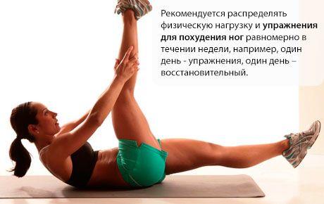 Схема Физических Нагрузок Для Похудения.
